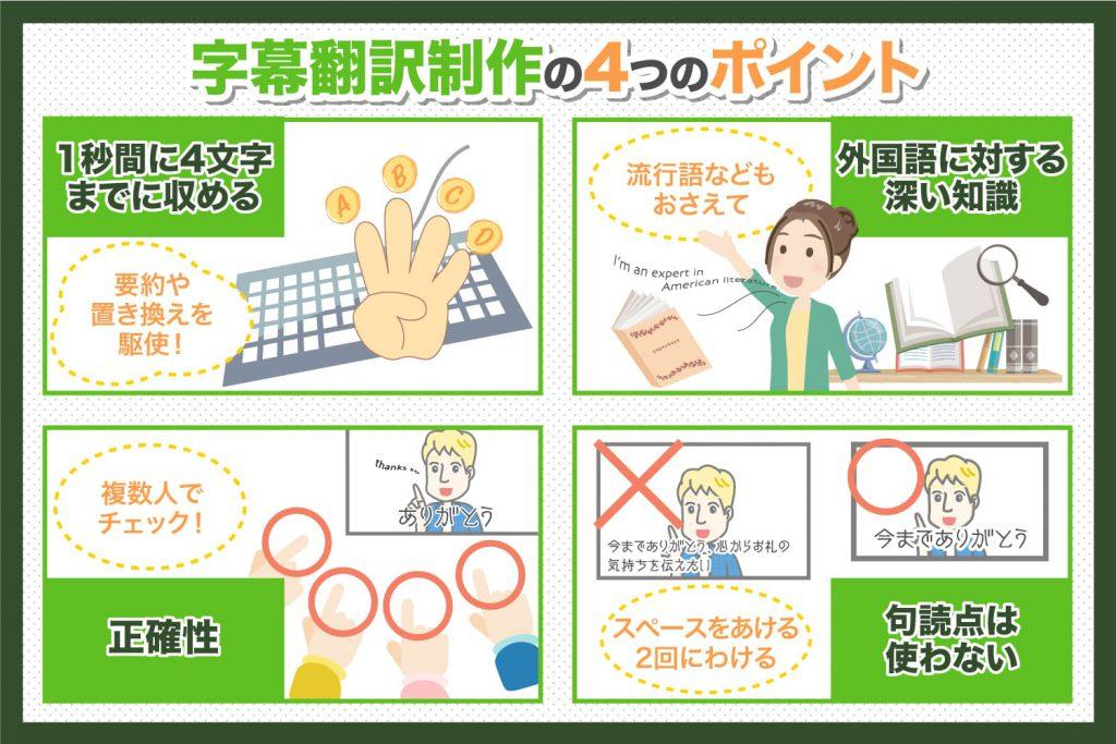 字幕翻訳で押さえておきたい4つのポイント