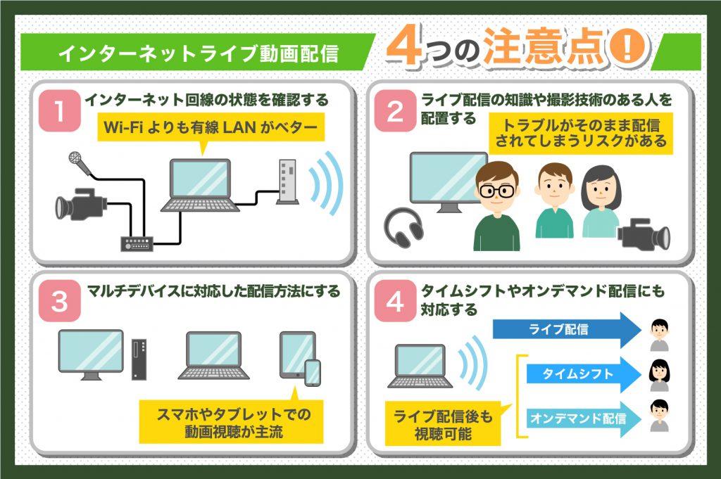 インターネットライブ動画配信をする際の注意点